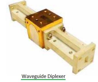 waveguide diplexer