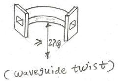 waveguide twist