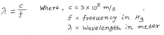 RF wavelength formula