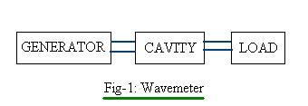 wavemeter