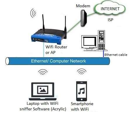 wifi sniffer