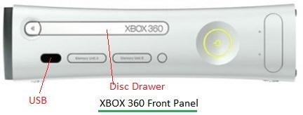 xbox 360 front panel